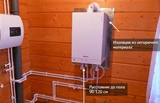 Установка настенного газового котла — монтаж своими руками
