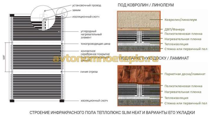 Теплый пол под линолеум на деревянный пол: пошаговый монтажный инструктаж
