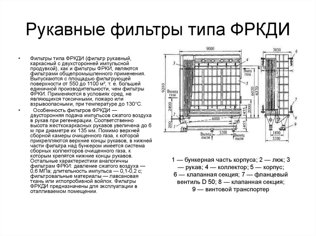 Nestro россия - рукавный фильтр