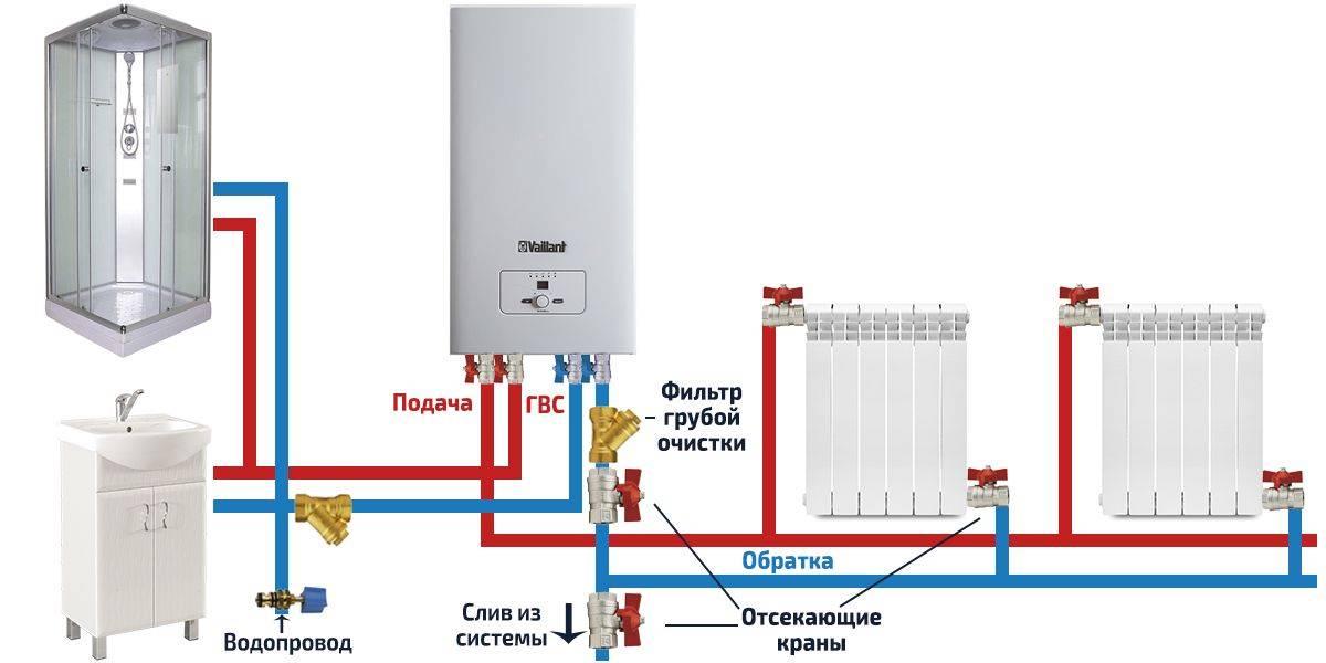 Схема отопления частного дома с газовым котлом