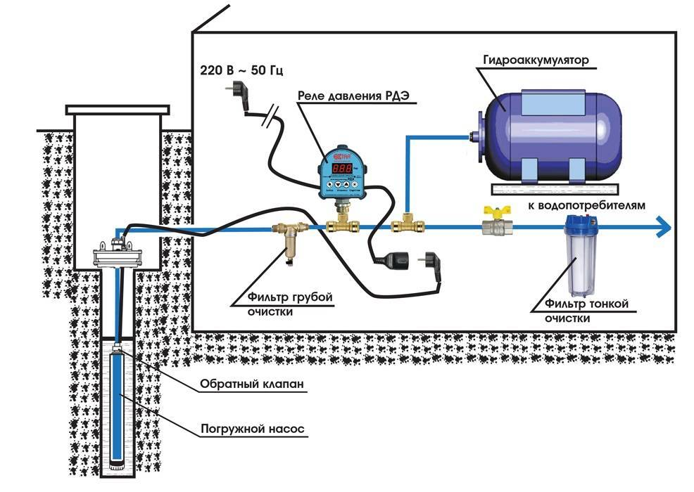 Гидроаккумулятор (гидробак) для систем водоснабжения: устройство и принцип работы, разделение видов