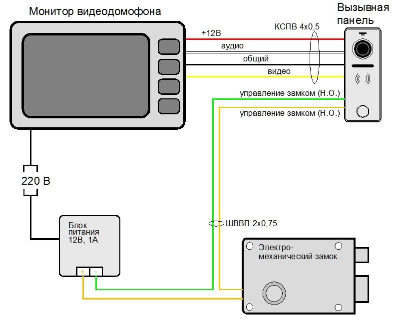 Схема подключения домофона в многоквартирном доме - всё о электрике