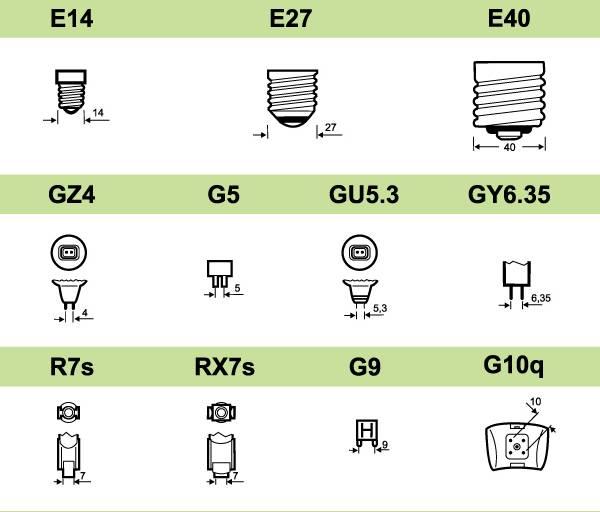 Светодиодные лампы для дома: какие лучше, как выбрать, рейтинг