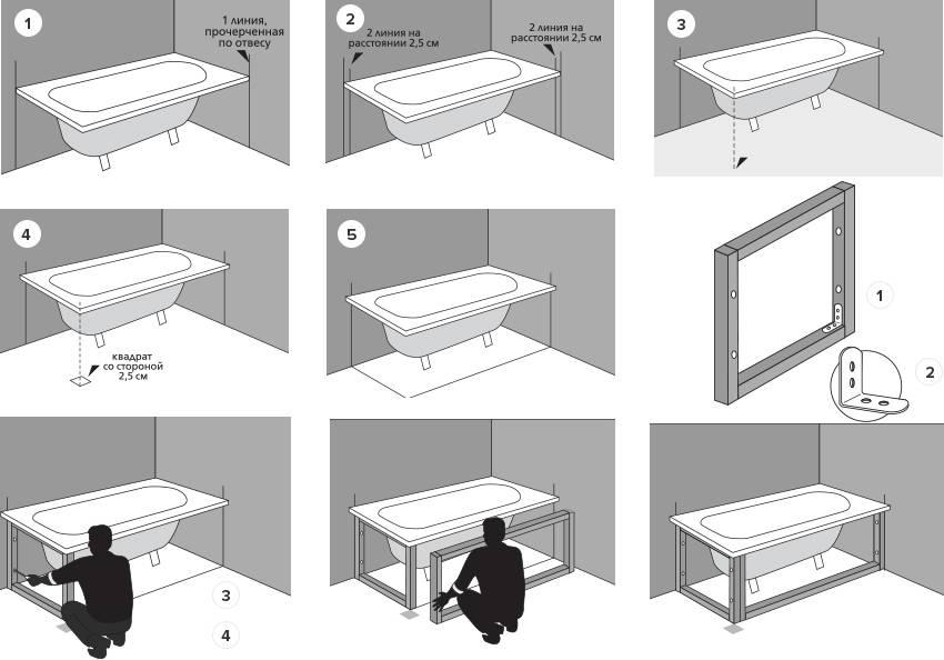 Экран под ванной из плитки – варианты исполнения