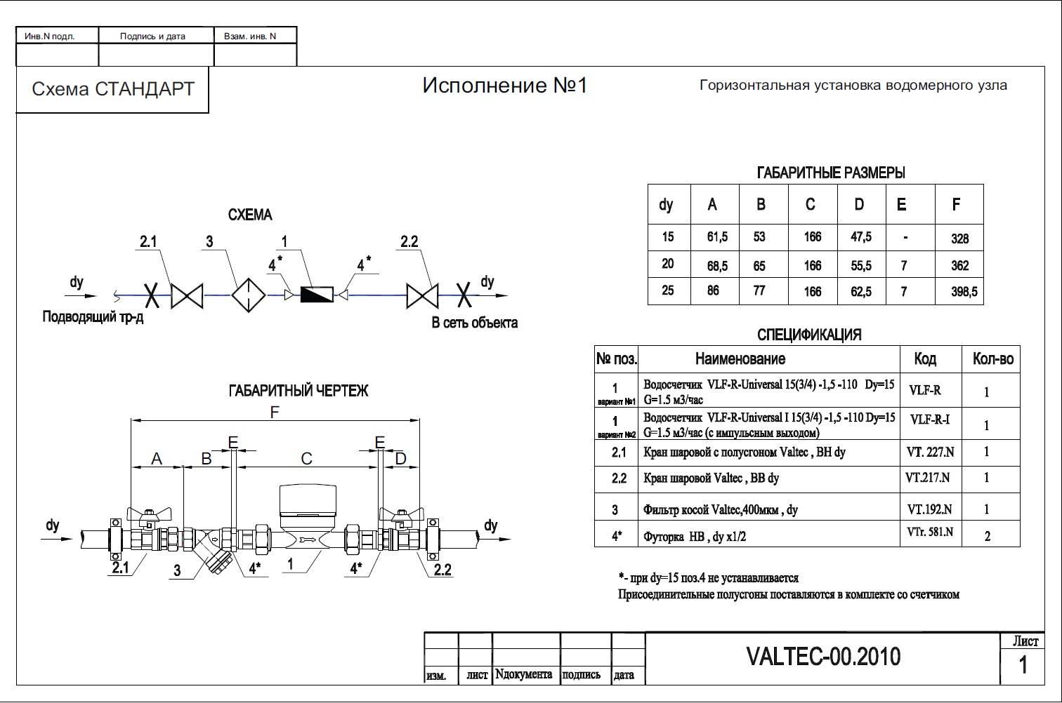 Правила установки счетчиков воды: порядок монтажа + как опломбировать