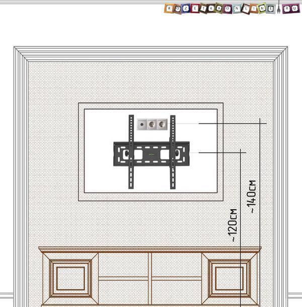 Розетки для телевизора на стене: как правильно расположить, какая высота от пола должна быть и что нужно знать для установки в гостиной, кухне или спальне своими руками