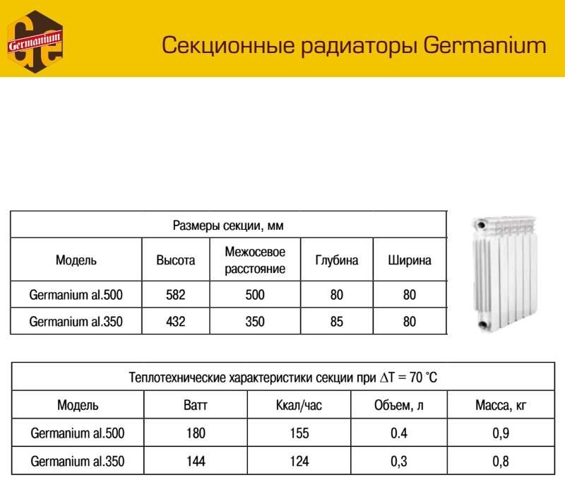 Как подключить алюминиевые радиаторы отопления?