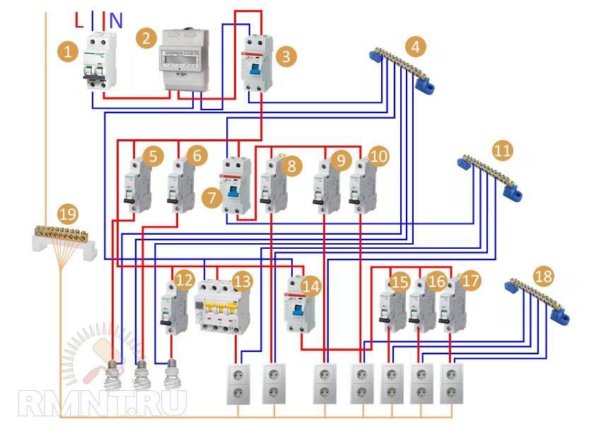 Сборка и монтаж электрического щитка своими руками: хитрости составления схем, расчет объема корпуса щитка, выбор его конструкции и порядок монтажа