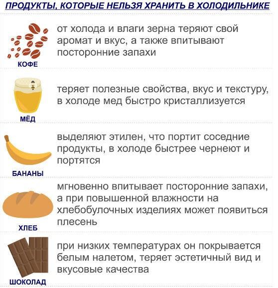Где хранить хлеб, чтобы он не плесневел в домашних условиях, в хлебнице или холодильнике