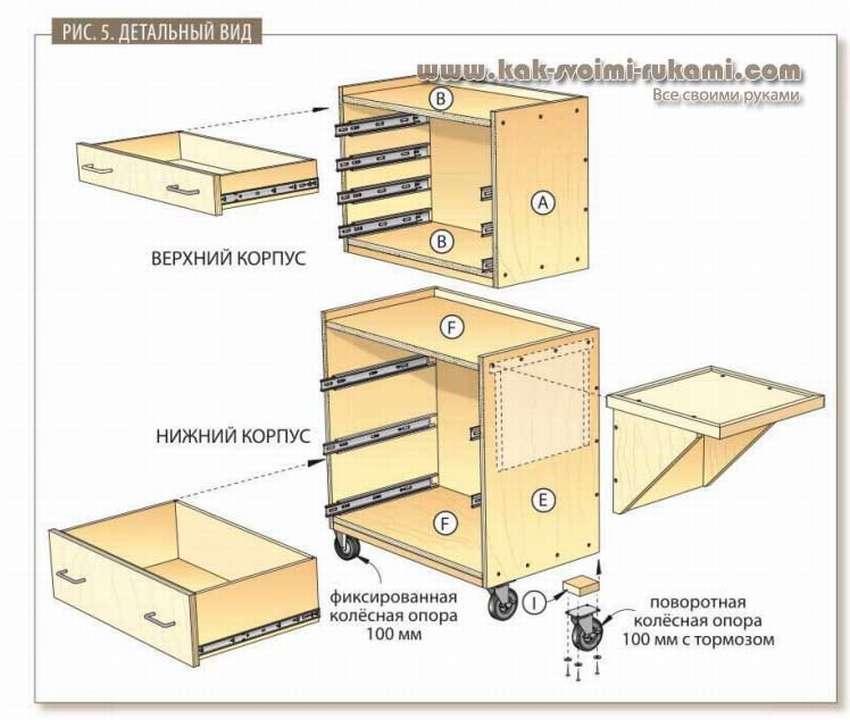 Угловой шкаф на балкон- подробная пошаговая инструкция!