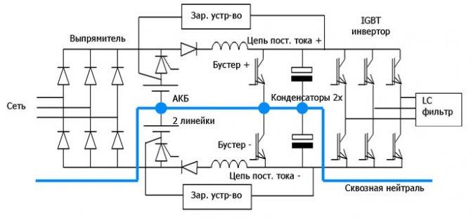 Ибп для котлов с подключением внешнего аккумулятора: правила выбора