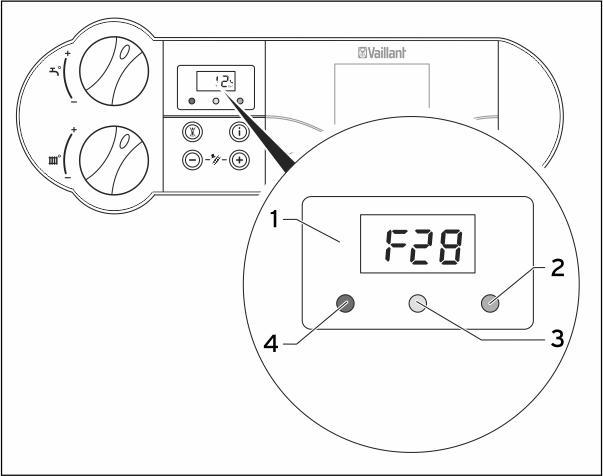 Котел вайлант ошибка f28: как исправить и что делать
