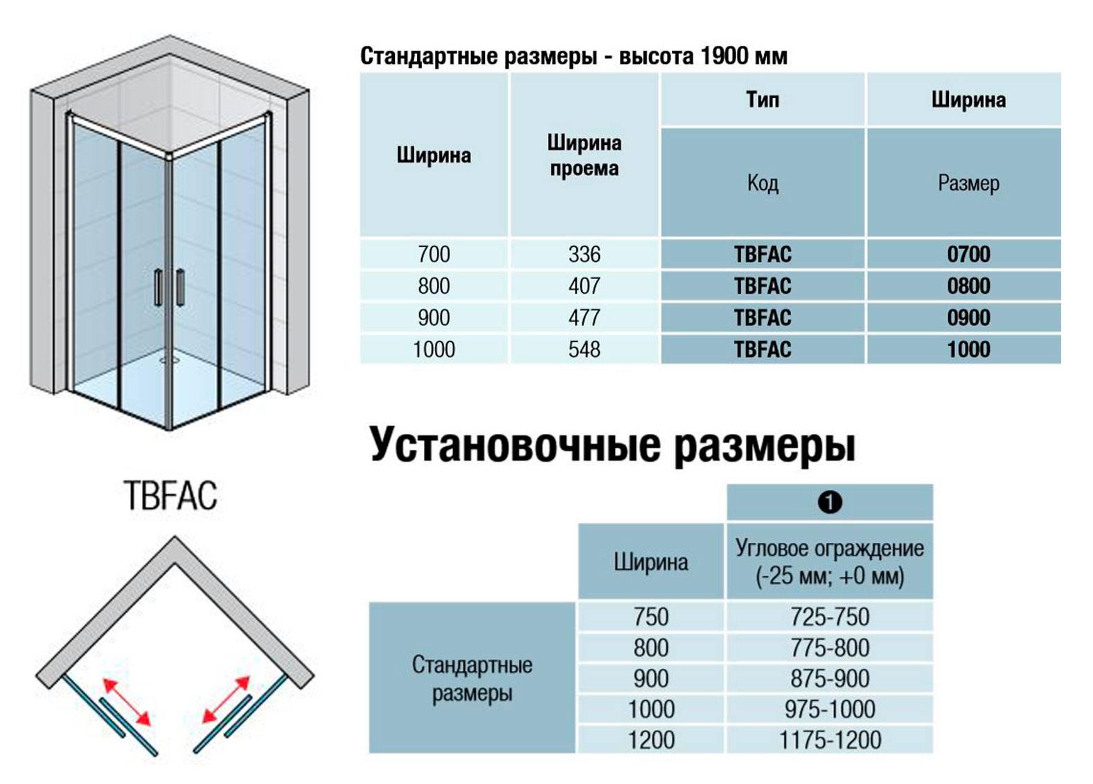 Размеры душевой кабины угловой в большой и маленькой ванной, стандарты