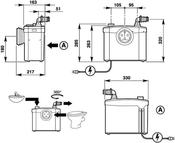 Фекальный насос с измельчителем для выгребных ям: принцип работы, как выбрать