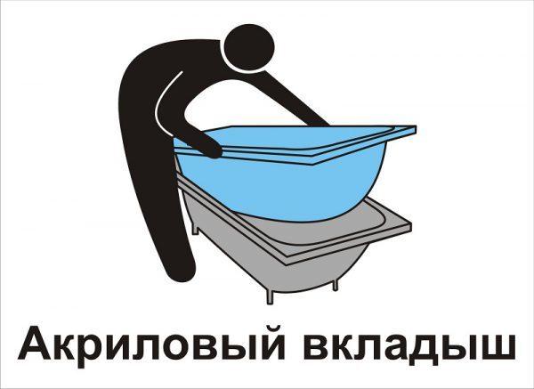Технология установки акрилового вкладыша (вставки) в ванну