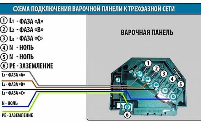 Установка варочной панели в столешницу: 5 шагов монтажа, правила и советы