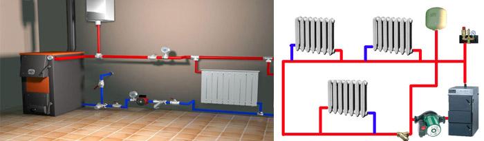 Плюсы и недостатки воздушного отопления частного дома   плюсы и минусы