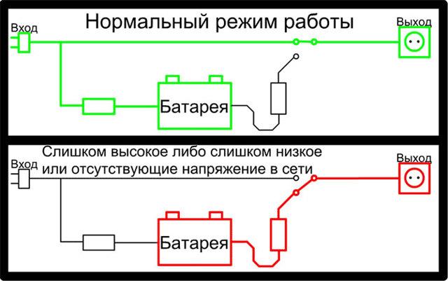 Как выбрать котёл для отопления частного дома: критерии выбора теплогенератора