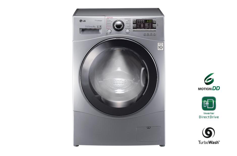 Новое поколение стиральных машин beko (беко): инновационные опции по бюджетной стоимости