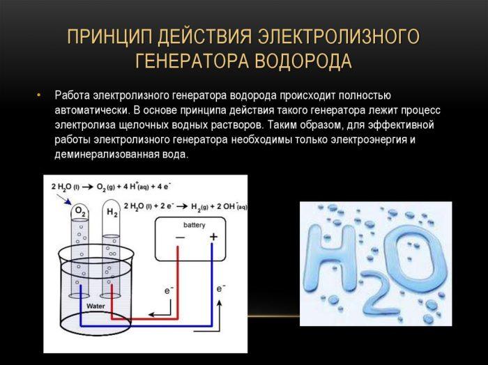 Генератор водорода серии н