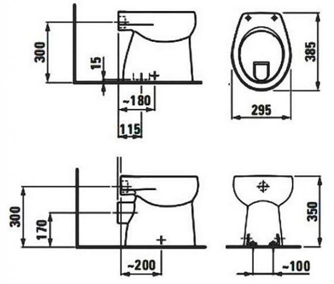 Размеры сиденья для унитаза: как подобрать стульчак по размеру и как его измерить? стандартные размеры ободка для унитаза