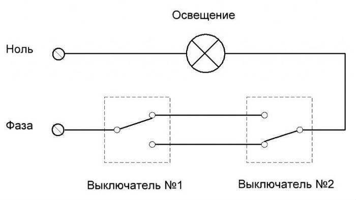Проходной выключатель – обзор лучших схем подключения! принцип работы, установка и возможные ошибки при монтаже