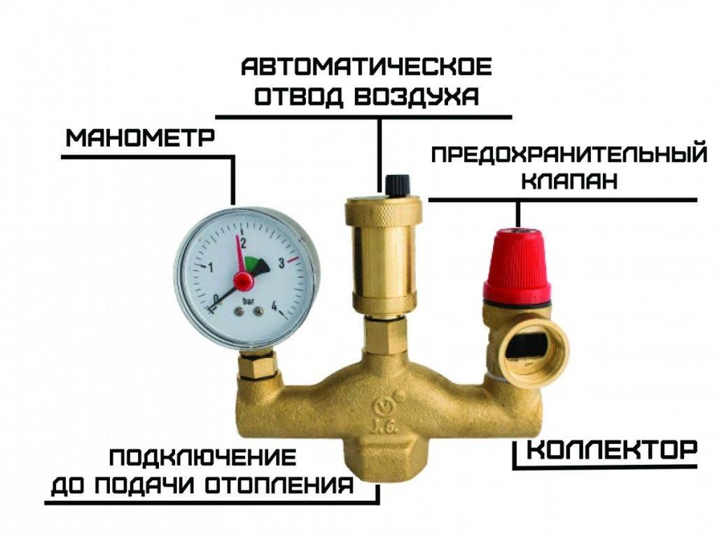 Группа безопасности для отопления: блок безопасности системы отопления, правила эксплуатации, проверка, экспертиза и обследование, фото и видео примеры