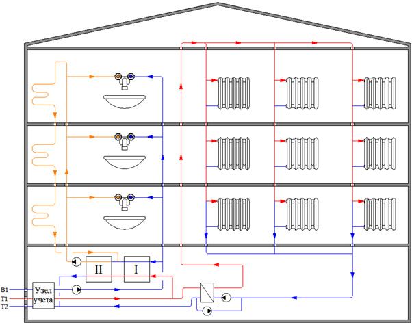 Индивидуальное отопление в квартире: можно ли сделать?