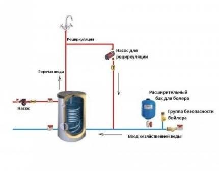 Схема подключения бойлера косвенного нагрева, обвязка, монтаж