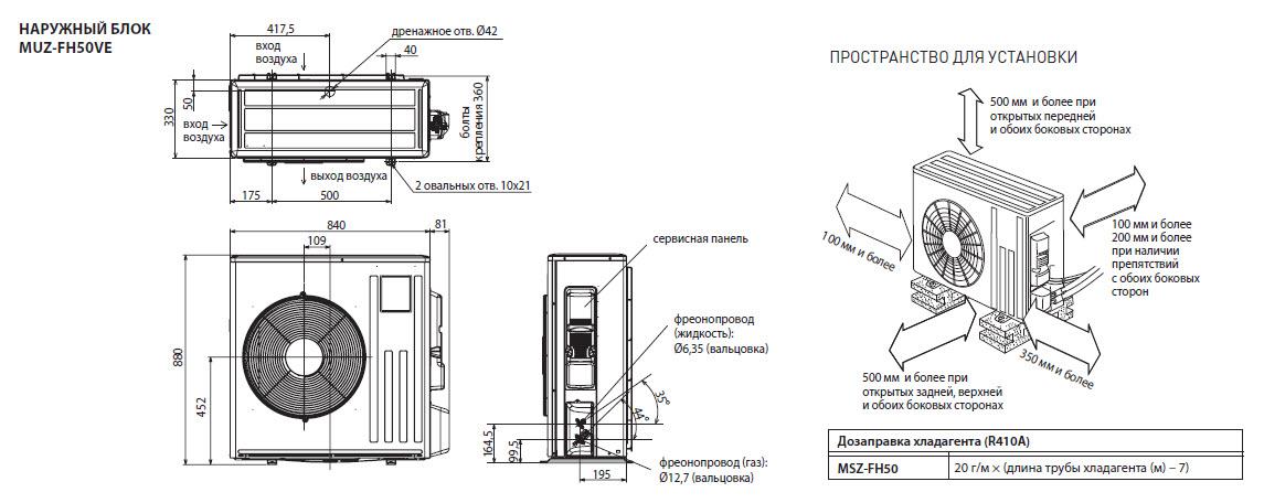 Нормы установки внешних блоков кондиционера