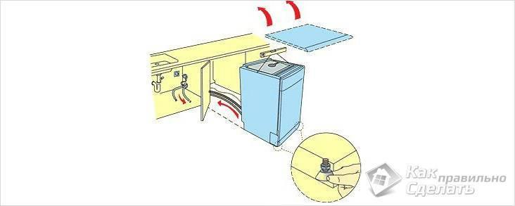 Установка и подключение посудомоечной машины своими руками