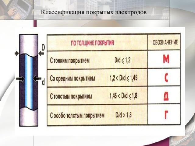 Сварочный электрод — википедия с видео // wiki 2