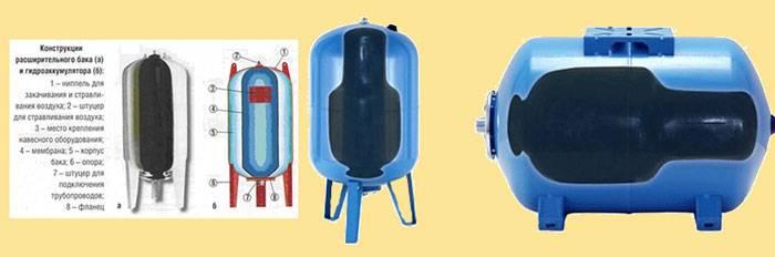 Для чего нужен и как работает гидроаккумулятор в системе водоснабжения
