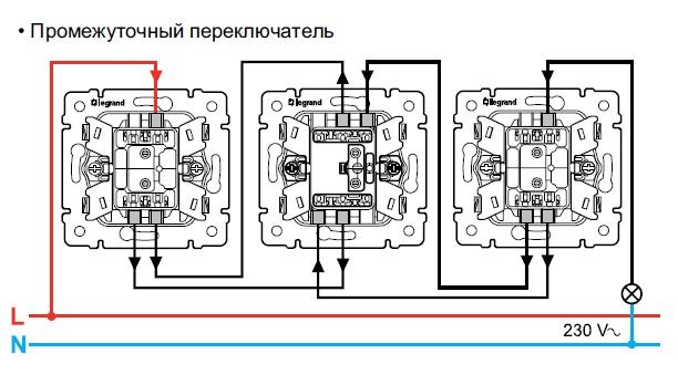«умные» розетки: что это такое? характеристики брендов xiaomi и senseit, модели с wi-fi и пультом дистанционного управления, встраиваемые розетки с датчиком движения