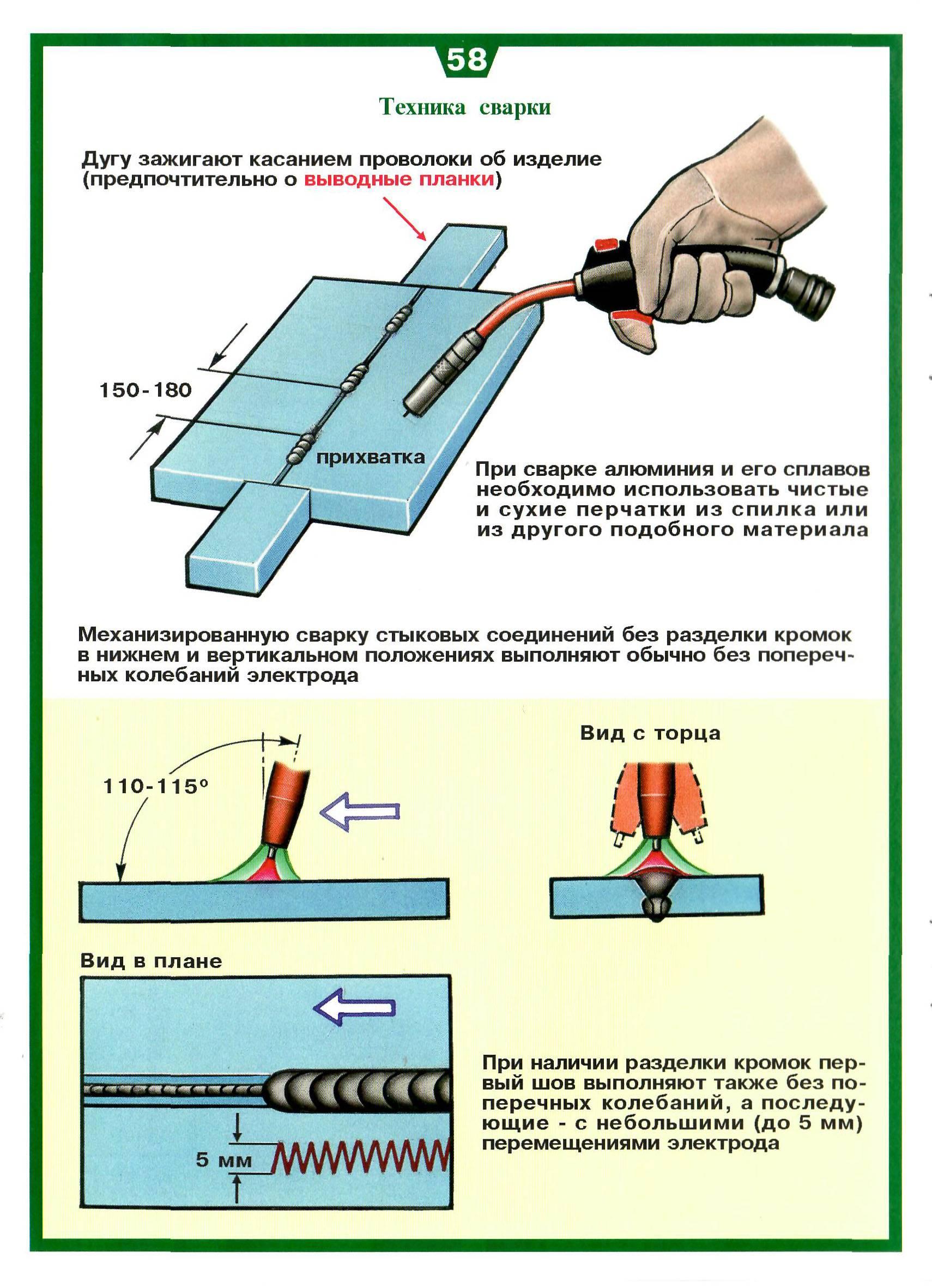 Как научиться варить инвертором с нуля