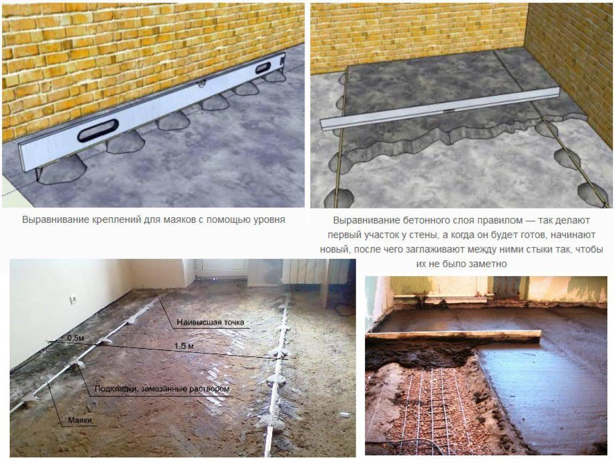 Монтаж бетонной стяжки пола своими руками – полная инструкция по заливке