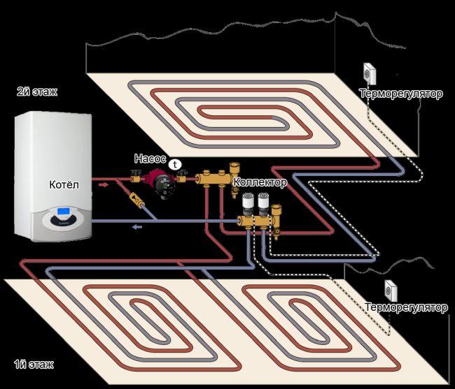 Схемы подключения водяного теплого пола