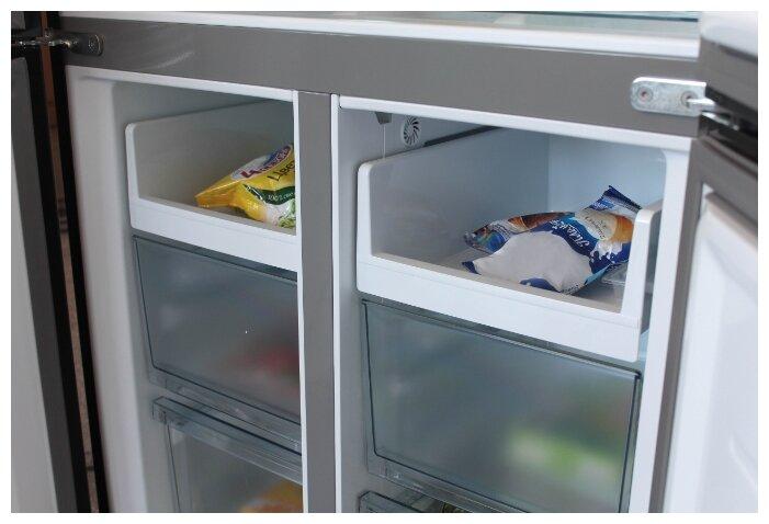 Сравнение маленьких холодильников бирюса