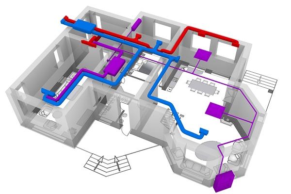 Проектирование вентиляции и кондиционирования - основные этапы