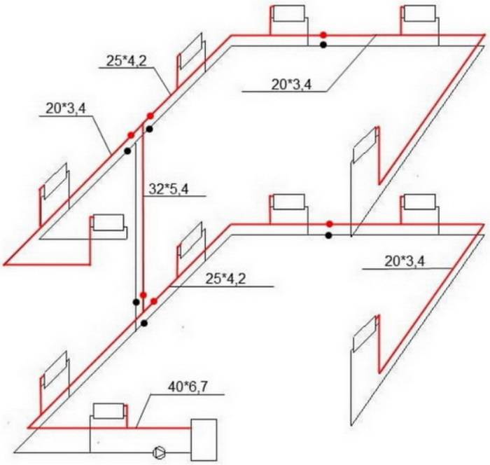 Какая схема отопления одноэтажного дома лучше?