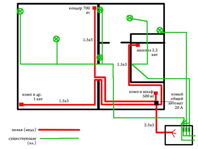 Старая проводка. в чем опасность. частичная замена электропроводки