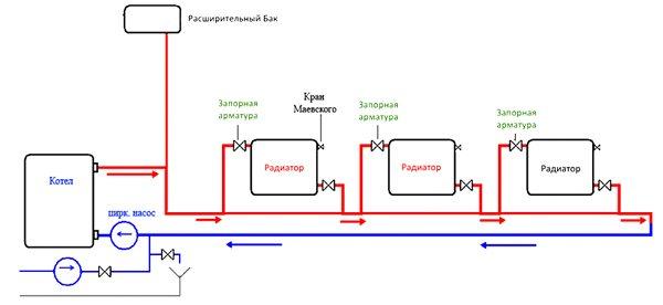 Пайка полипропиленовых труб – как правильно паять полипропилен