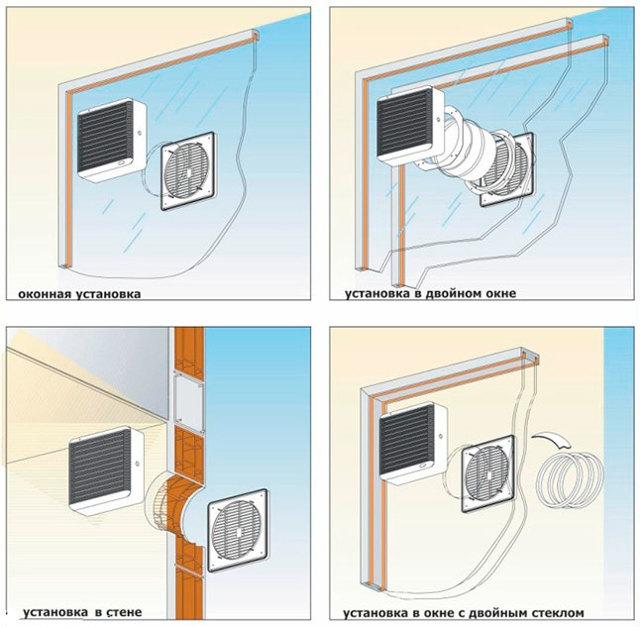 Вентиляция в квартире дует в квартиру: что делать, как проверить, правильная очистка