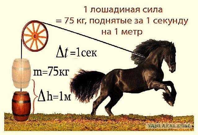 Киловатт в лошадиная сила, калькулятор онлайн, конвертер