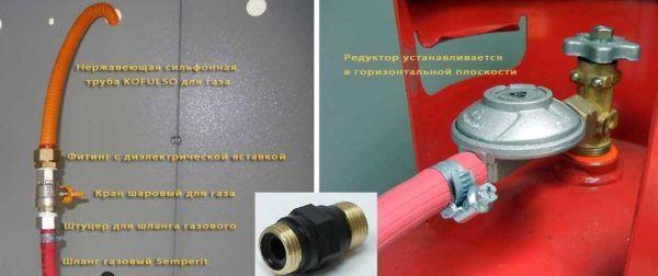 Обзор прокладочных материалов для фланцевых соединений