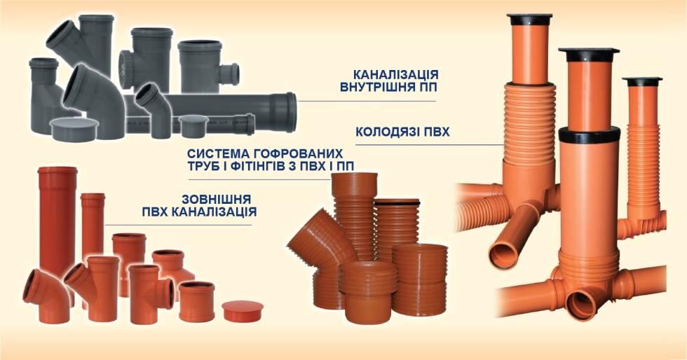 Виды и монтаж раструбов канализационной трубы