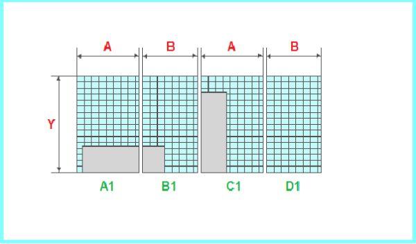 Как рассчитать плитку для облицовки ванной: калькулятор в помощь