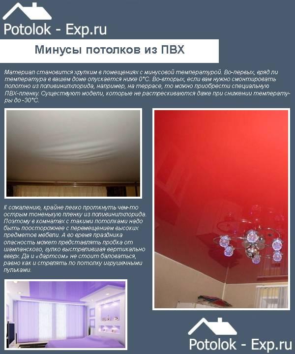 Натяжные потолки на кухне: фото дизайна + советы по использованию