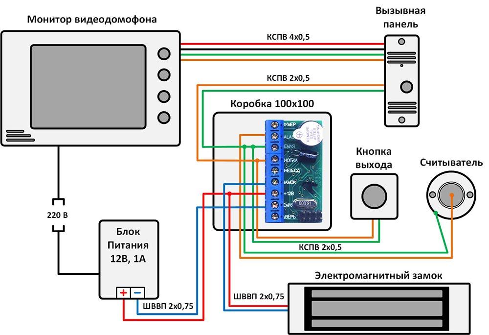 Подключение электромеханического замка к видеодомофону