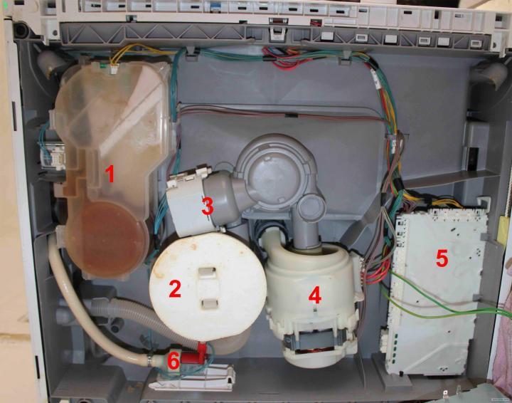 Ремонт многофункциональных посудомоечных машин electrolux